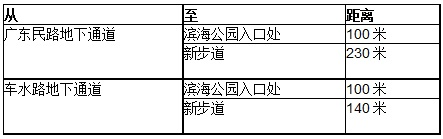 20160225 cn